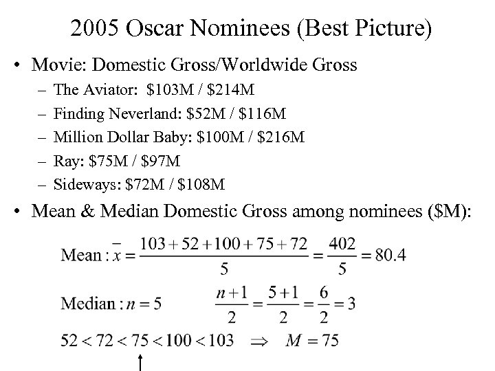 2005 Oscar Nominees (Best Picture) • Movie: Domestic Gross/Worldwide Gross – – – The