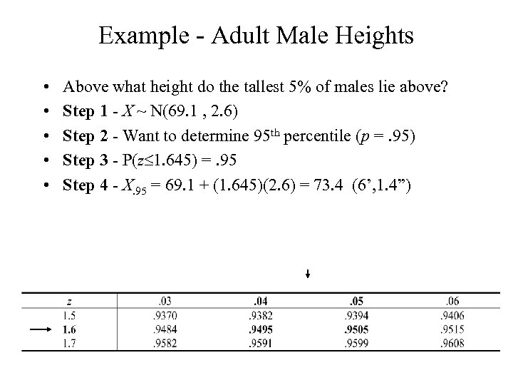 Example - Adult Male Heights • • • Above what height do the tallest