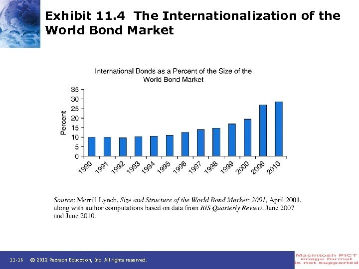 Exhibit 11. 4 The Internationalization of the World Bond Market 11 -16 © 2012