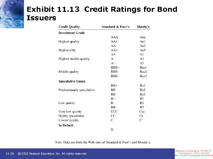 Exhibit 11. 13 Credit Ratings for Bond Issuers 11 -38 © 2012 Pearson Education,