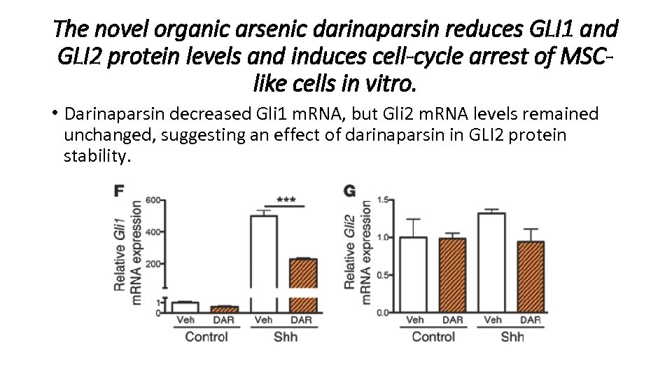 The novel organic arsenic darinaparsin reduces GLI 1 and GLI 2 protein levels and