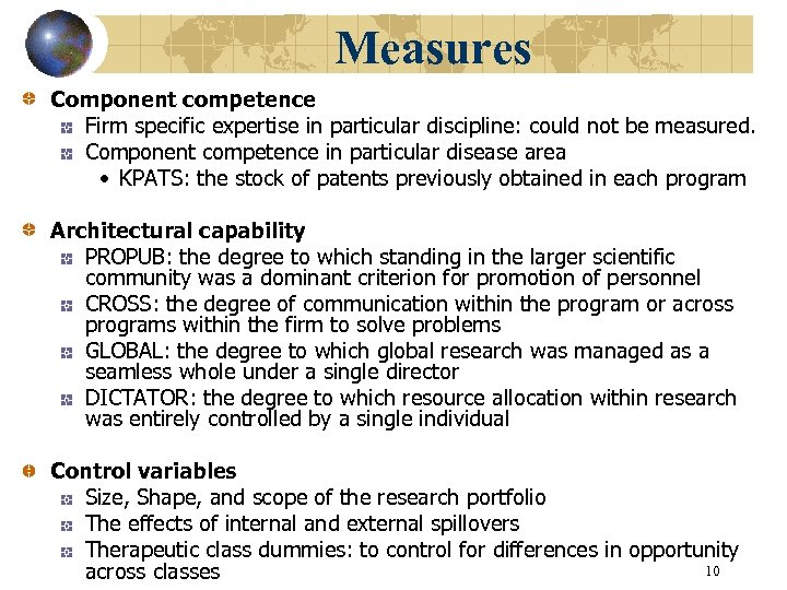 Measures Component competence Firm specific expertise in particular discipline: could not be measured. Component