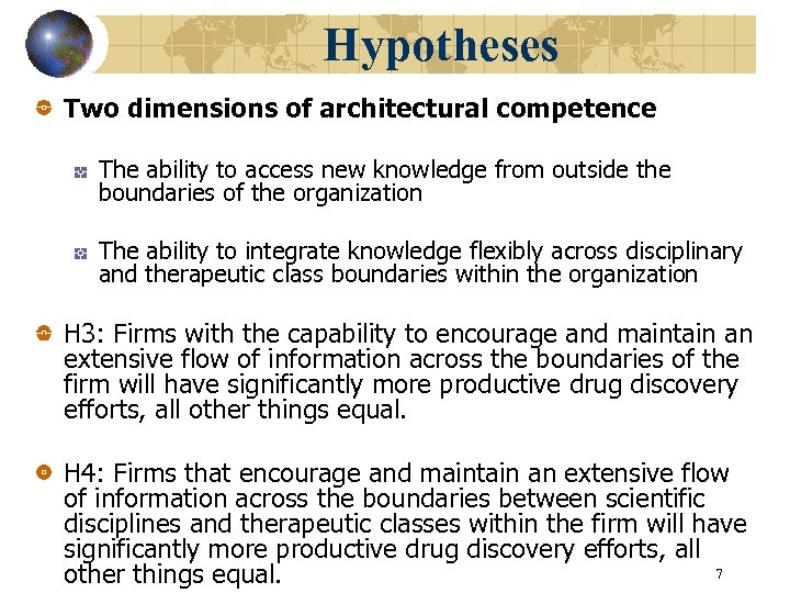Hypotheses Two dimensions of architectural competence The ability to access new knowledge from outside