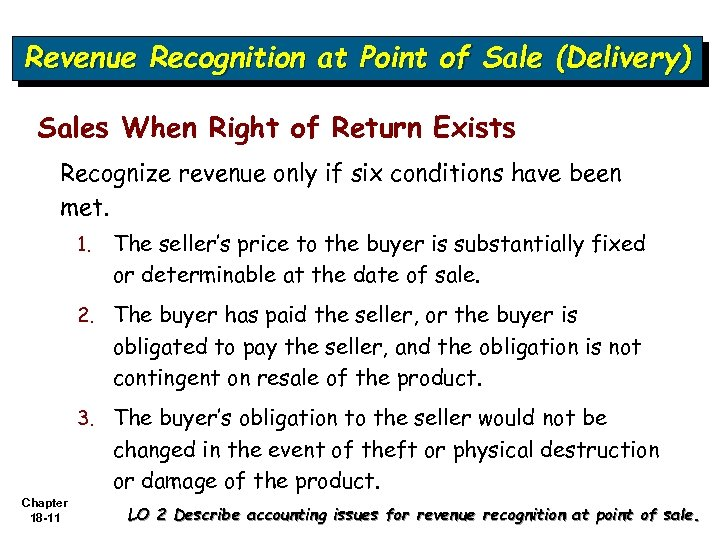 Revenue Recognition at Point of Sale (Delivery) Sales When Right of Return Exists Recognize