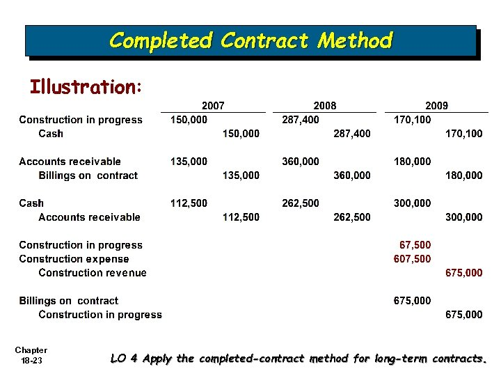Completed Contract Method Illustration: Chapter 18 -23 LO 4 Apply the completed-contract method for