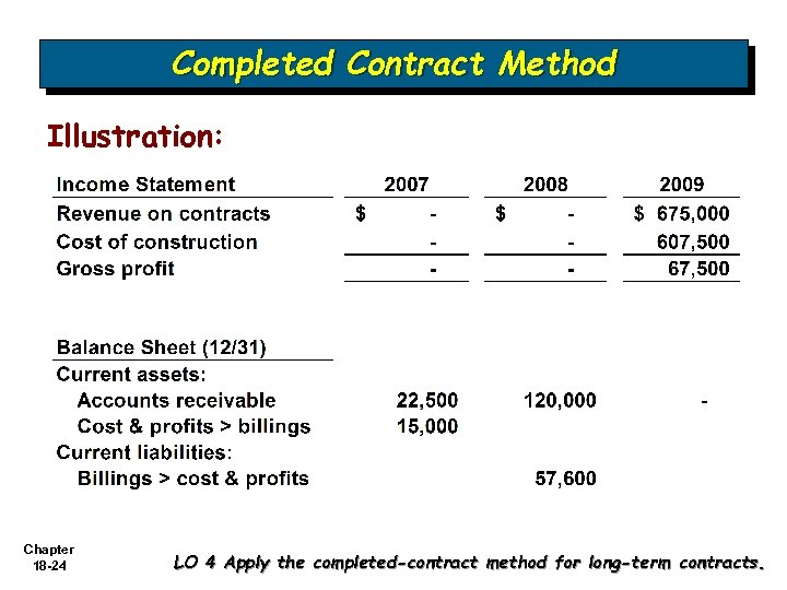 Completed Contract Method Illustration: Chapter 18 -24 LO 4 Apply the completed-contract method for
