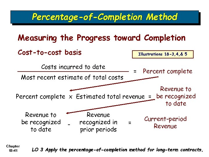 Percentage-of-Completion Method Measuring the Progress toward Completion Cost-to-cost basis Illustrations 18 -3, 4, &