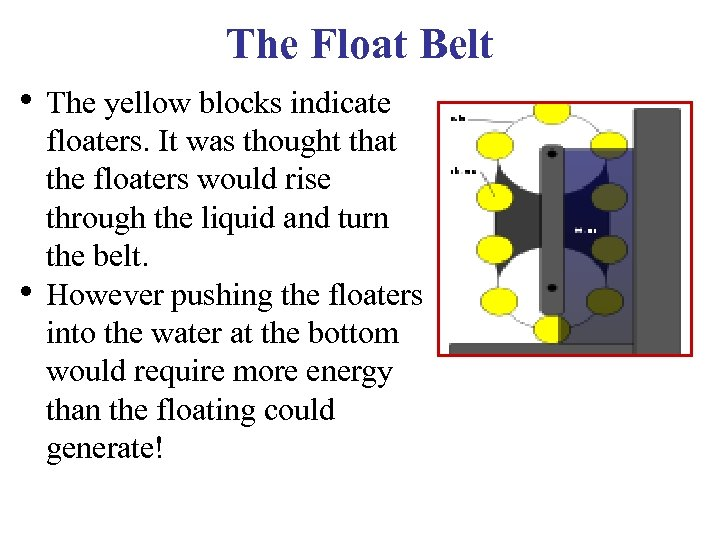 The Float Belt • The yellow blocks indicate • floaters. It was thought that