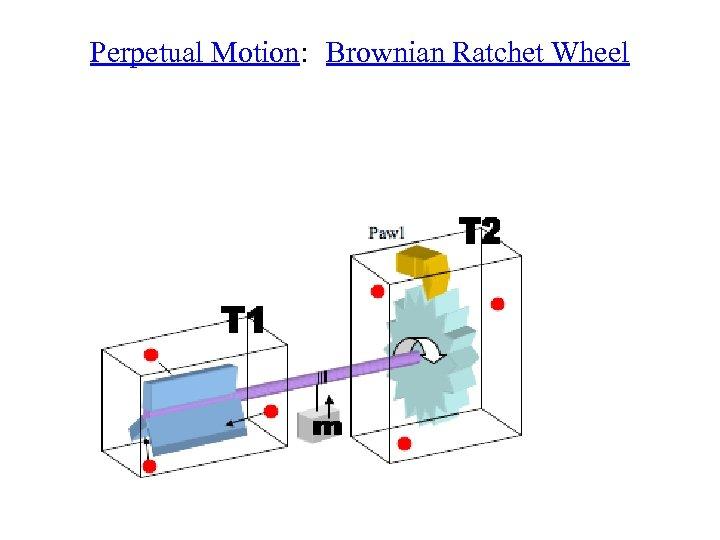 Perpetual Motion: Brownian Ratchet Wheel
