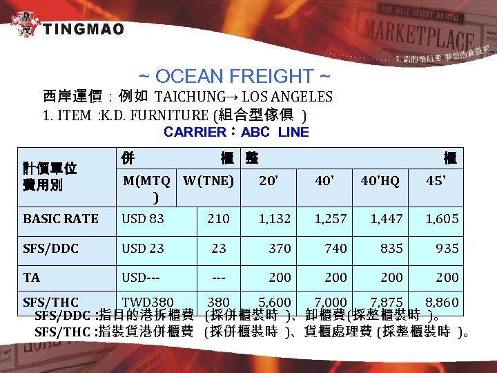 ~ OCEAN FREIGHT ~ 西岸運價:例如 TAICHUNG→ LOS ANGELES 1. ITEM: FURNITURE (組合型傢俱 ) K.