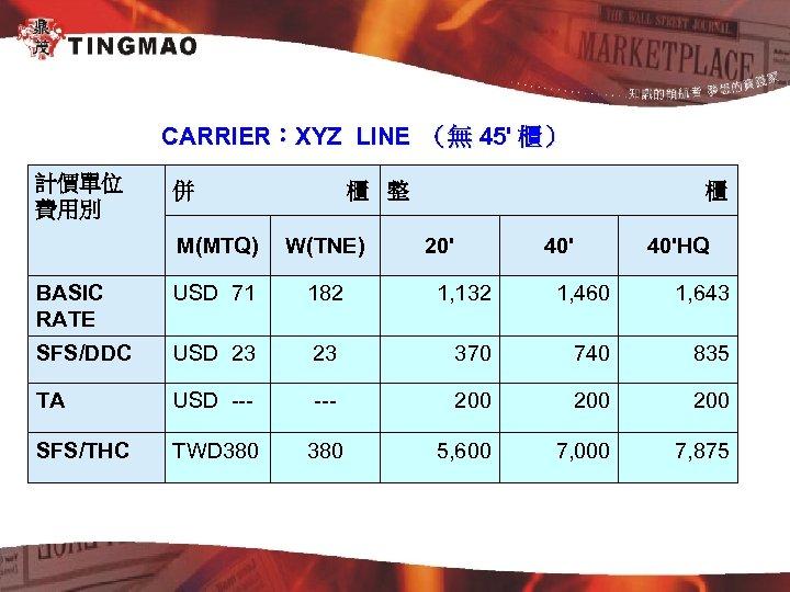 CARRIER:XYZ LINE (無 45' 櫃) 計價單位 費用別 併 櫃 整 櫃 M(MTQ) W(TNE) 20'