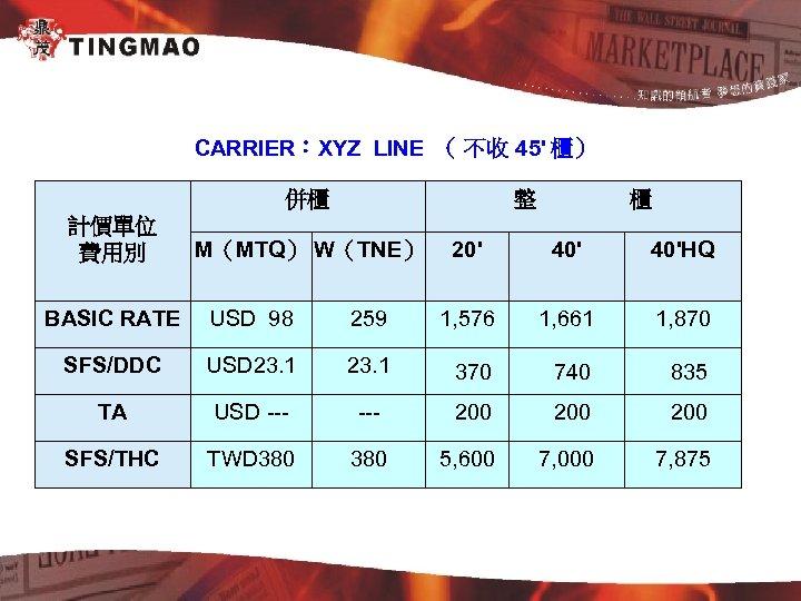 CARRIER:XYZ LINE ( 不收 45' 櫃) 併櫃 計價單位 費用別 整 M(MTQ) W(TNE) 櫃 20'