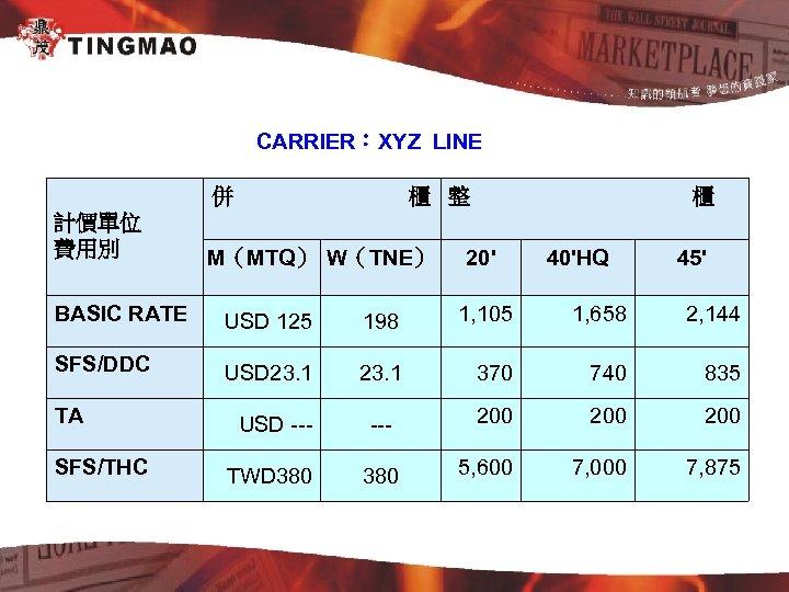 CARRIER:XYZ LINE 併 計價單位 費用別 櫃 整 M(MTQ) W(TNE) 櫃 20' 40'HQ 45' BASIC