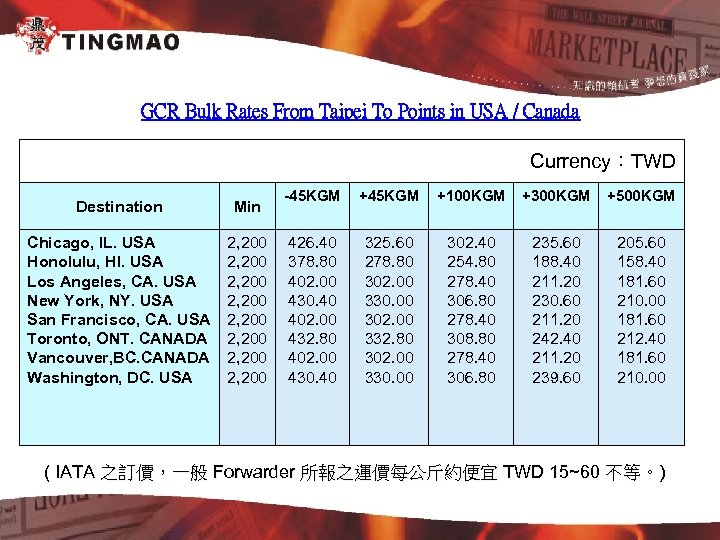 GCR Bulk Rates From Taipei To Points in USA / Canada Currency:TWD Destination Min