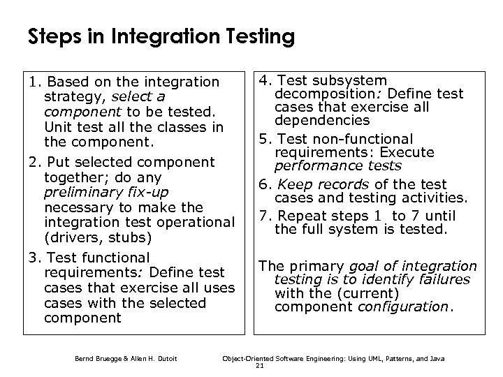 Steps in Integration Testing 1. Based on the integration strategy, select a component to