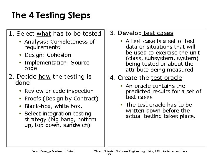 The 4 Testing Steps 1. Select what has to be tested • Analysis: Completeness