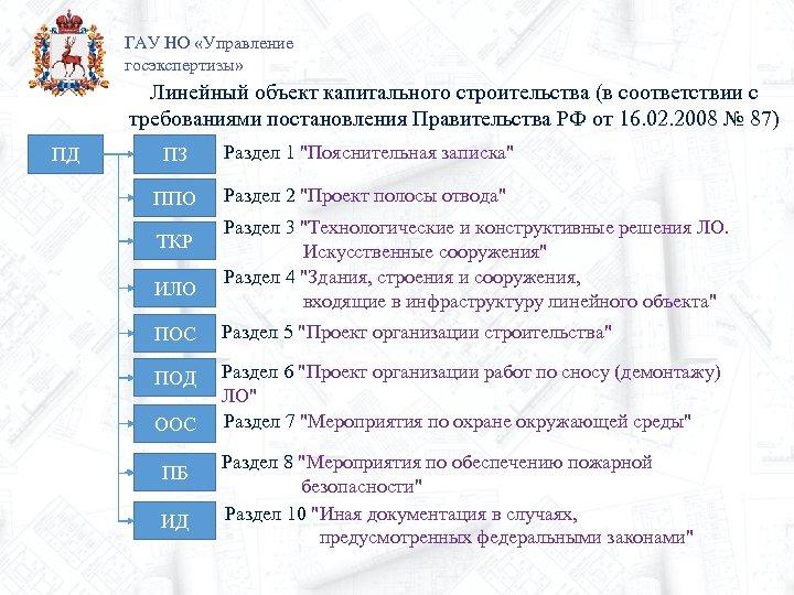 ГАУ НО «Управление госэкспертизы» Линейный объект капитального строительства (в соответствии с требованиями постановления Правительства