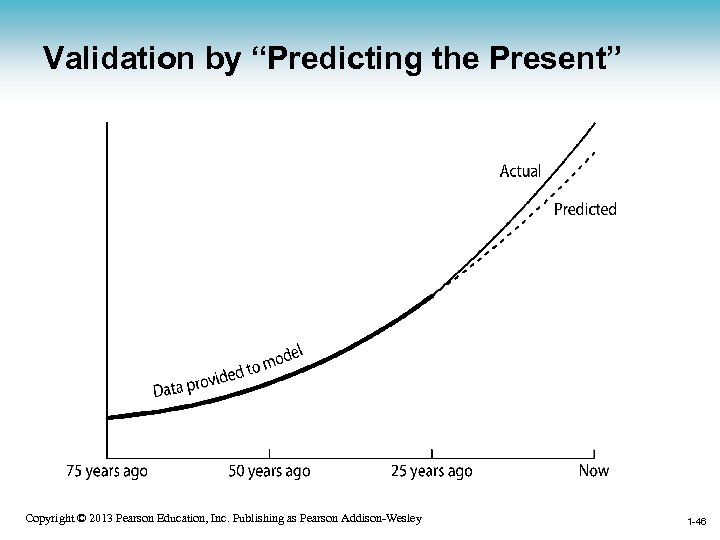 "Validation by ""Predicting the Present"" 1 -46 Copyright © 2013 Pearson Education, Inc. Publishing"