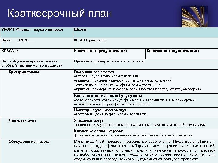 Краткосрочный план УРОК 1. Физика – наука о природе Школа: Дата: ___. 09. 20___