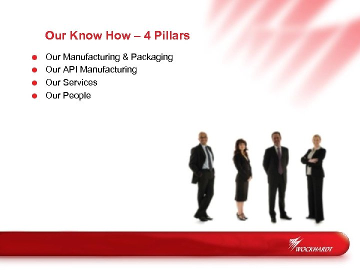 Our Know How – 4 Pillars = = Our Manufacturing & Packaging Our API