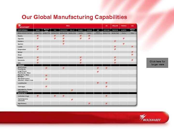 Our Global Manufacturing Capabilities Click here for larger view
