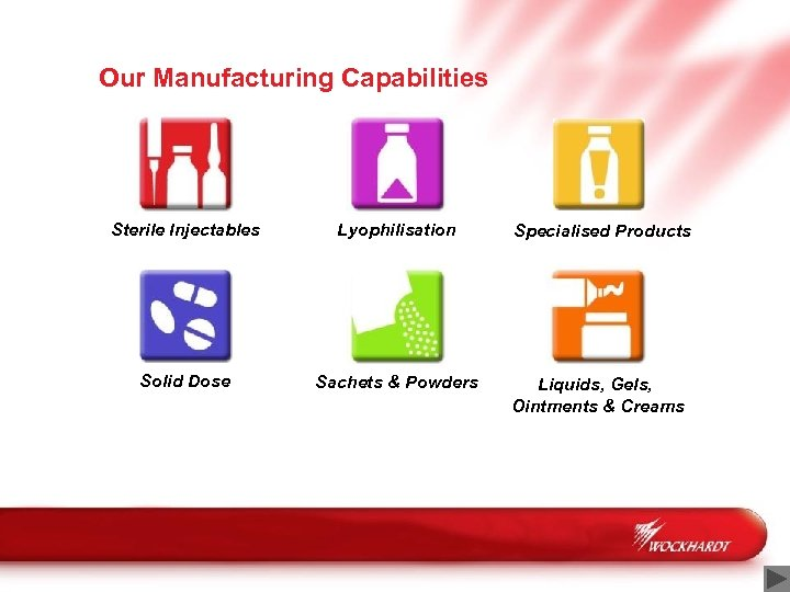 Our Manufacturing Capabilities Sterile Injectables Lyophilisation Specialised Products Solid Dose Sachets & Powders Liquids,