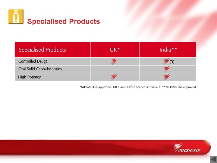 Specialised Products