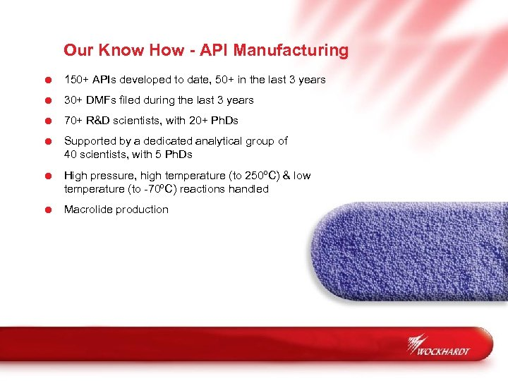 Our Know How - API Manufacturing = 150+ APIs developed to date, 50+ in