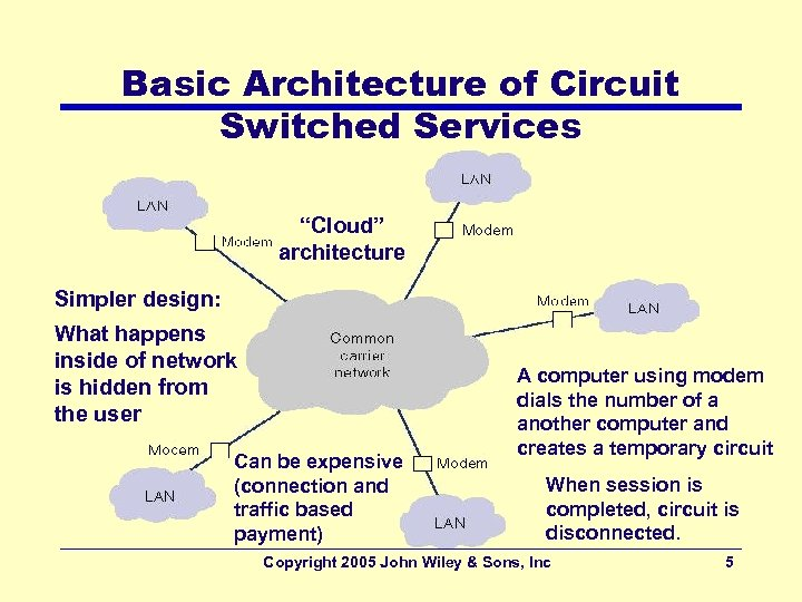 """Basic Architecture of Circuit Switched Services """"Cloud"""" architecture Simpler design: What happens inside of"""