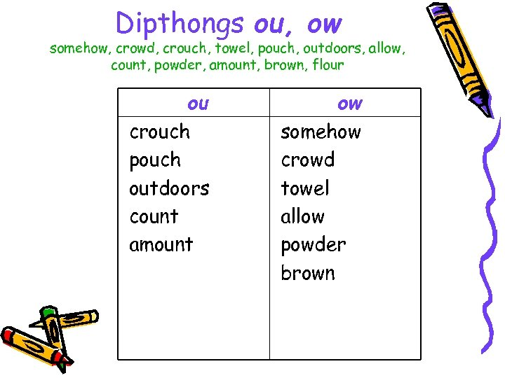 Dipthongs ou, ow somehow, crowd, crouch, towel, pouch, outdoors, allow, count, powder, amount, brown,