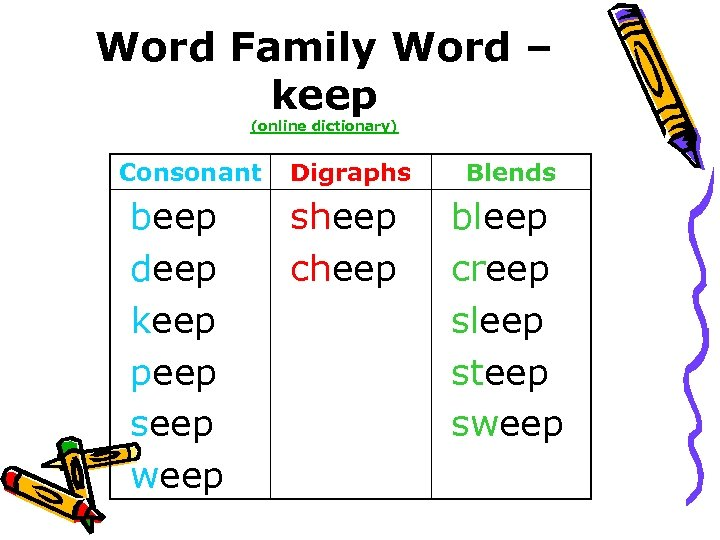 Word Family Word – keep (online dictionary) Consonant beep deep keep peep seep weep