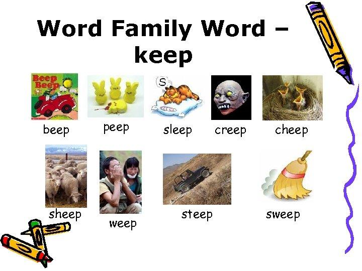 Word Family Word – keep beep sheep peep weep sleep steep creep cheep sweep
