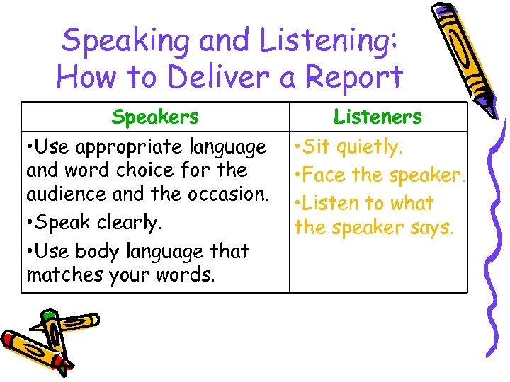 Speaking and Listening: How to Deliver a Report Speakers • Use appropriate language and