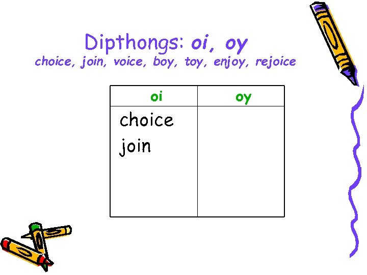 Dipthongs: oi, oy choice, join, voice, boy, toy, enjoy, rejoice oi choice join oy