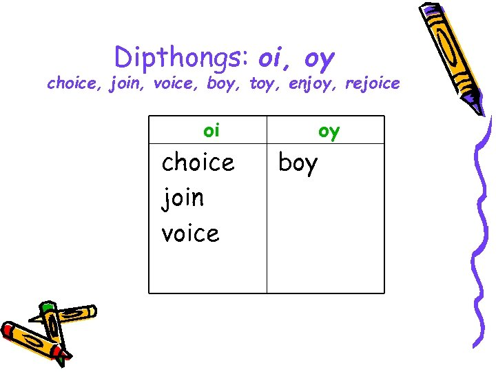 Dipthongs: oi, oy choice, join, voice, boy, toy, enjoy, rejoice oi choice join voice