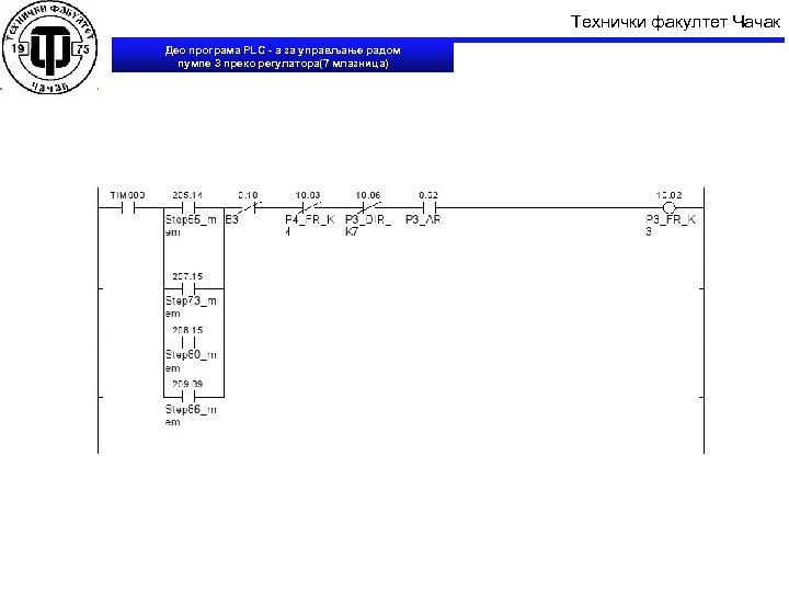 Технички факултет Чачак Део програма PLC - а за управљање радом пумпе 3 преко
