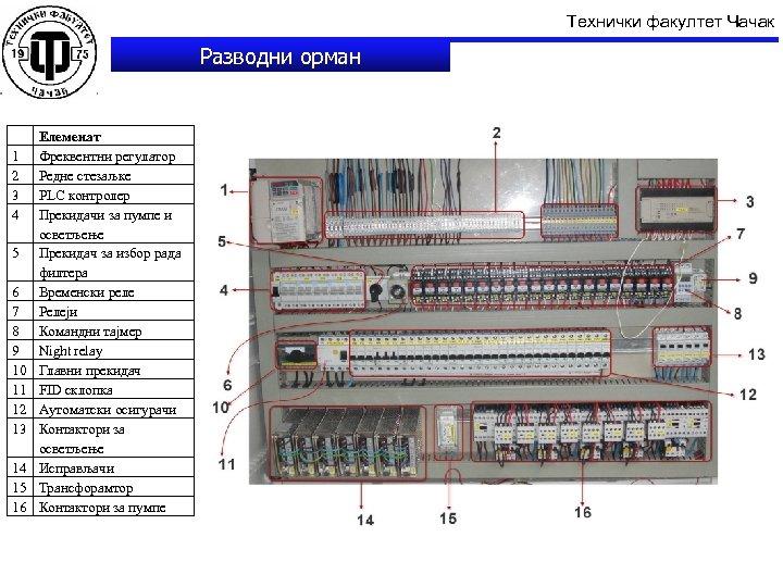 Технички факултет Чачак Разводни орман 1 2 3 4 5 6 7 8 9