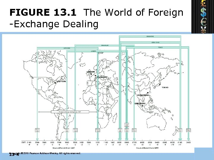 FIGURE 13. 1 The World of Foreign -Exchange Dealing 13 -4 Copyright © 2010