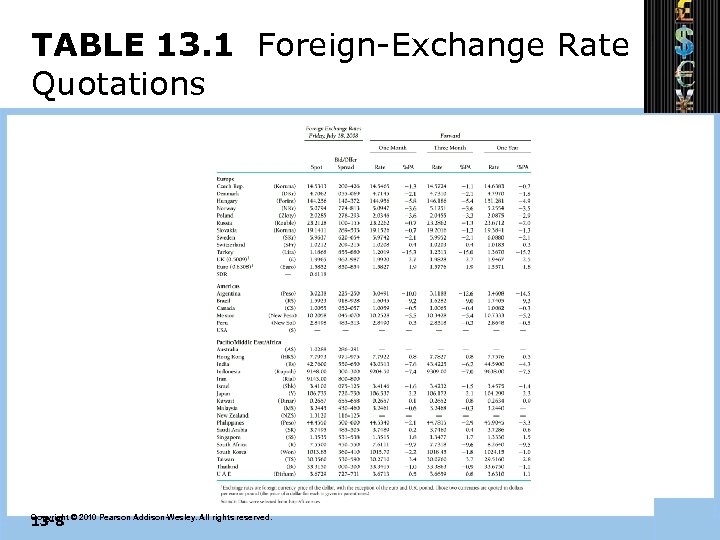 TABLE 13. 1 Foreign-Exchange Rate Quotations 13 -8 Copyright © 2010 Pearson Addison-Wesley. All