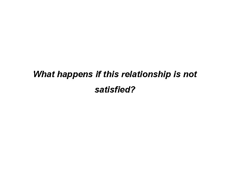 What happens if this relationship is not satisfied?