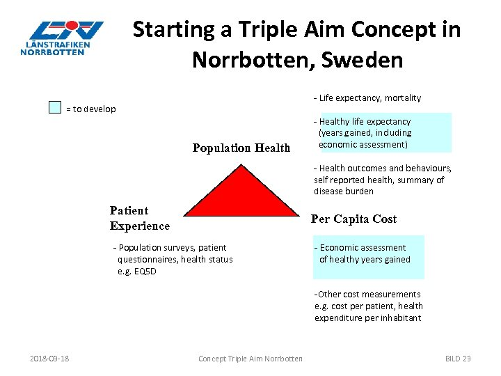 Starting a Triple Aim Concept in Norrbotten, Sweden - Life expectancy, mortality = to