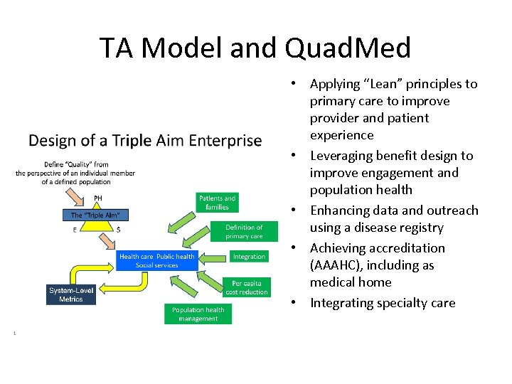 """TA Model and Quad. Med • Applying """"Lean"""" principles to primary care to improve"""