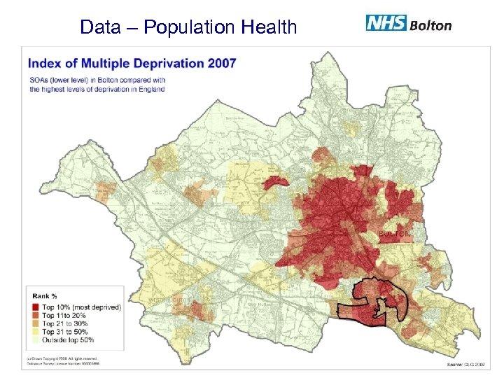 Data – Population Health