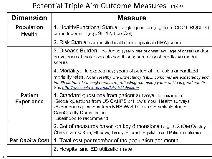 Potential Triple Aim Outcome Measures 11/09 Dimension Measure Population Health 1. Health/Functional Status: