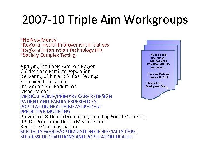 2007 -10 Triple Aim Workgroups *No New Money *Regional Health Improvement Initiatives *Regional Information