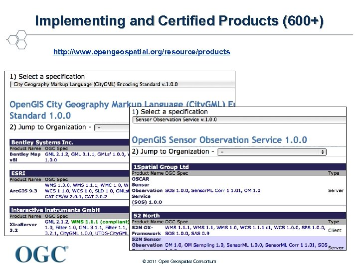 Implementing and Certified Products (600+) http: //www. opengeospatial. org/resource/products OGC ® © 2011 Open