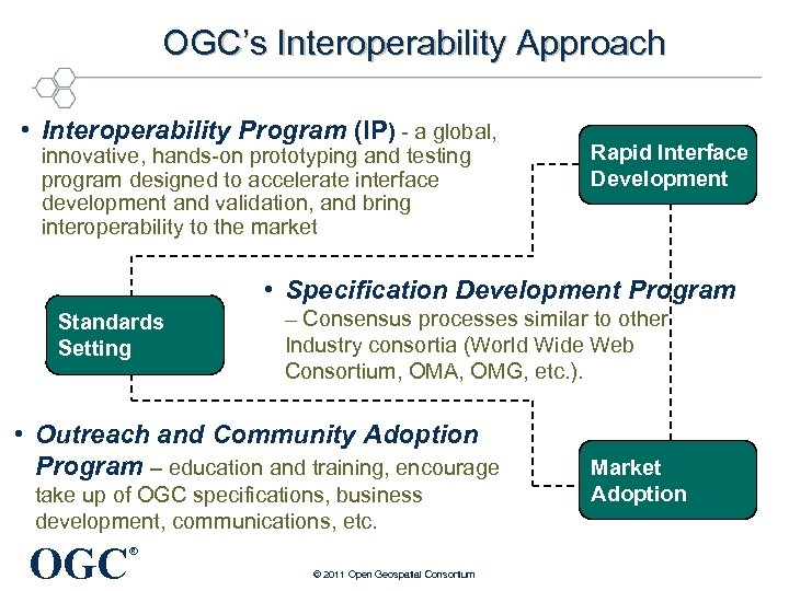 OGC's Interoperability Approach • Interoperability Program (IP) - a global, innovative, hands-on prototyping and