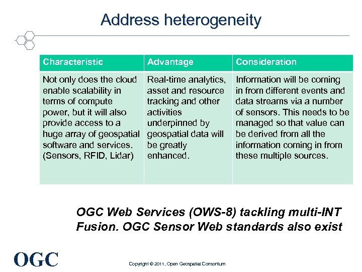 Address heterogeneity Characteristic Advantage Consideration Not only does the cloud enable scalability in terms