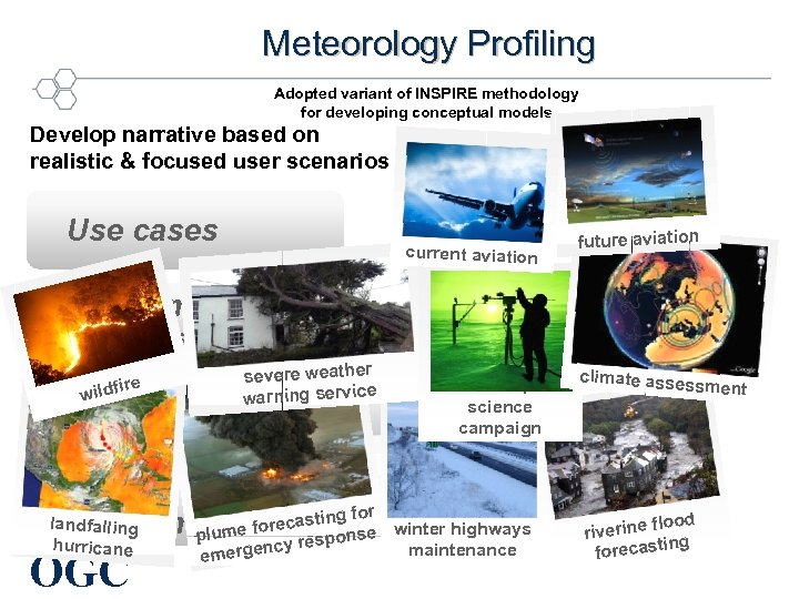 Meteorology Profiling Adopted variant of INSPIRE methodology for developing conceptual models Develop narrative based