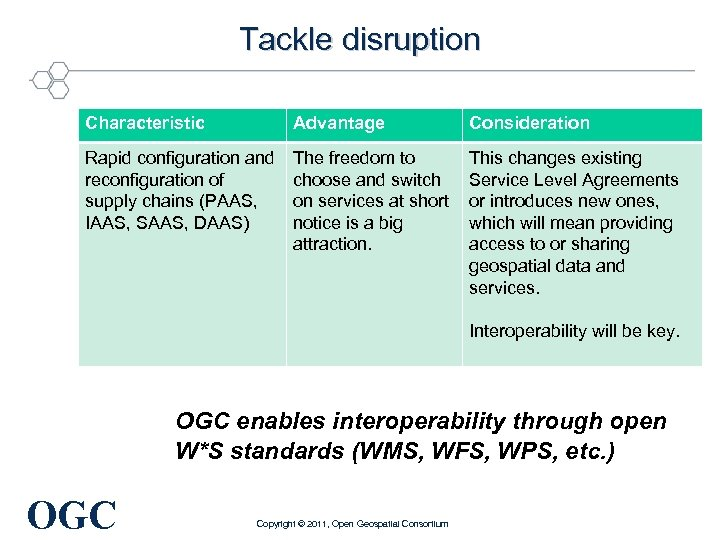 Tackle disruption Characteristic Advantage Consideration Rapid configuration and reconfiguration of supply chains (PAAS, IAAS,